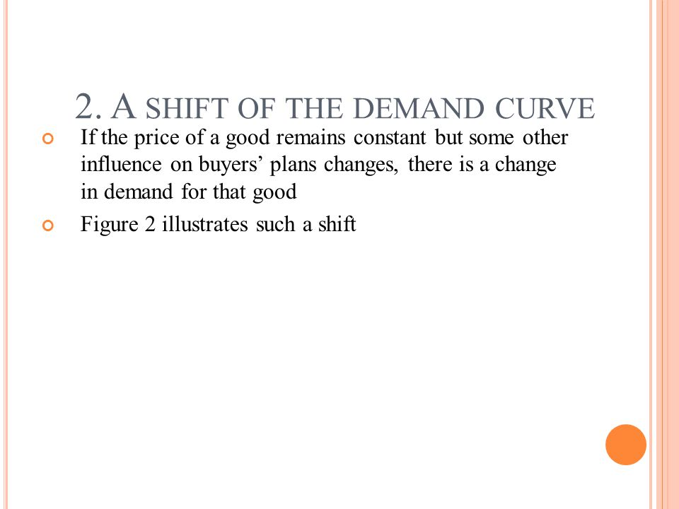 2. A shift of the demand curve