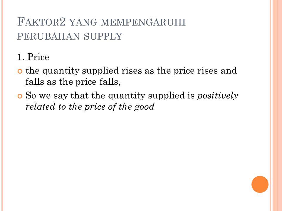 Faktor2 yang mempengaruhi perubahan supply