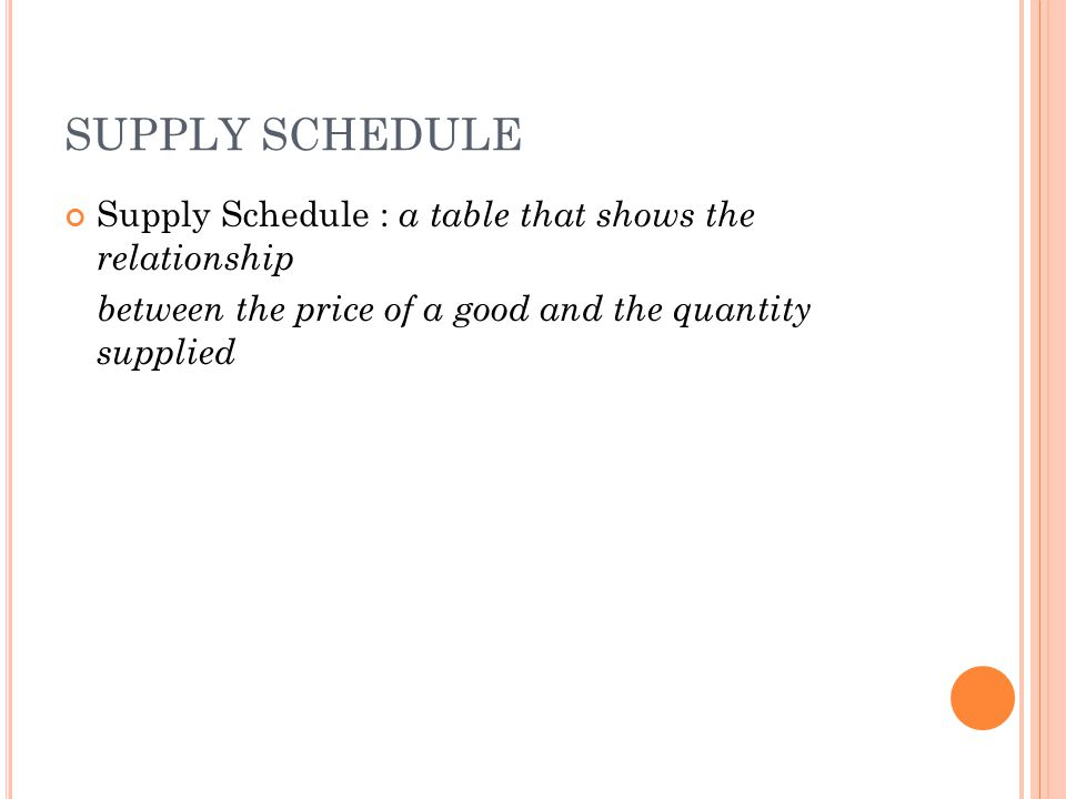 SUPPLY SCHEDULE Supply Schedule : a table that shows the relationship