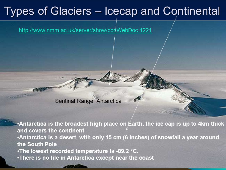 Types of Glaciers – Icecap and Continental