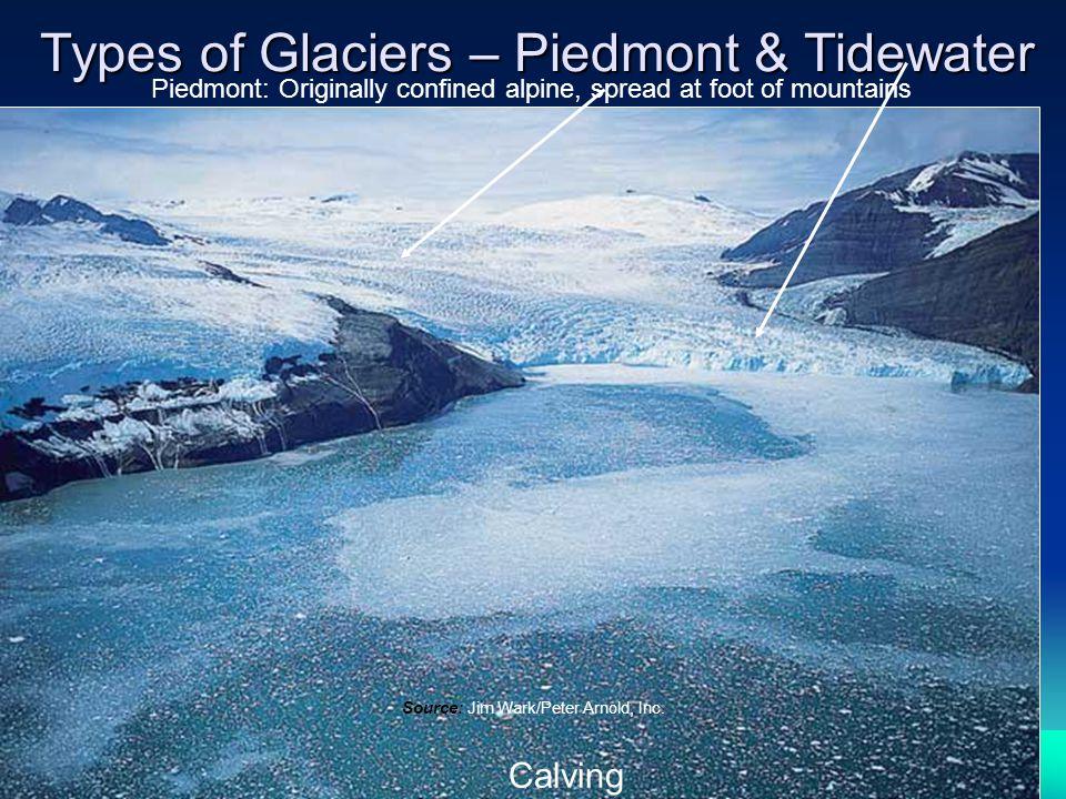 Types of Glaciers – Piedmont & Tidewater