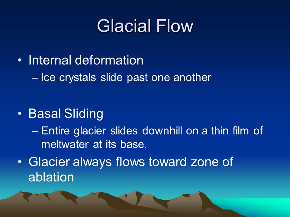Glacial Flow Internal deformation Basal Sliding