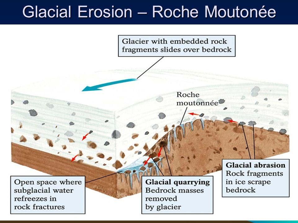 Glacial Erosion – Roche Moutonée