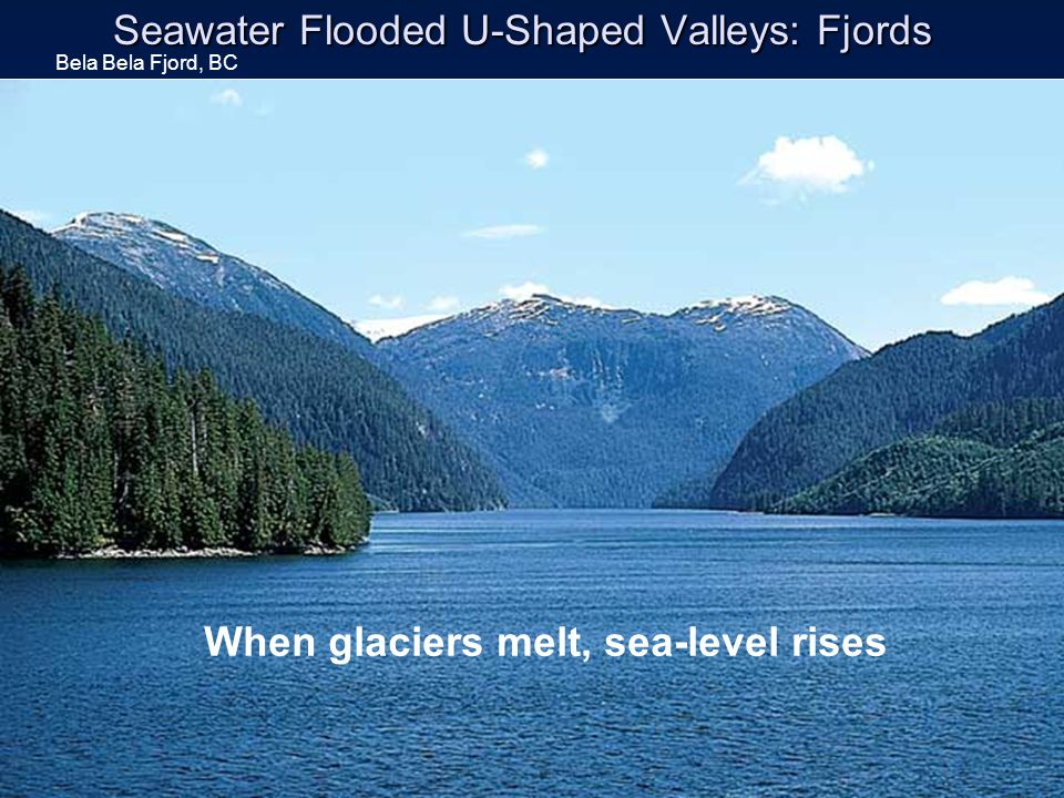 Seawater Flooded U-Shaped Valleys: Fjords