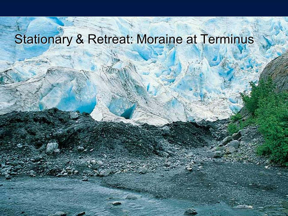 Stationary & Retreat: Moraine at Terminus