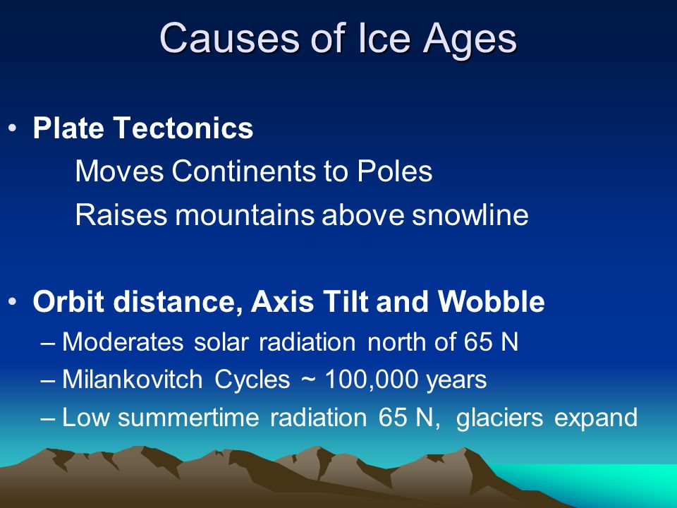 Causes of Ice Ages Plate Tectonics Moves Continents to Poles