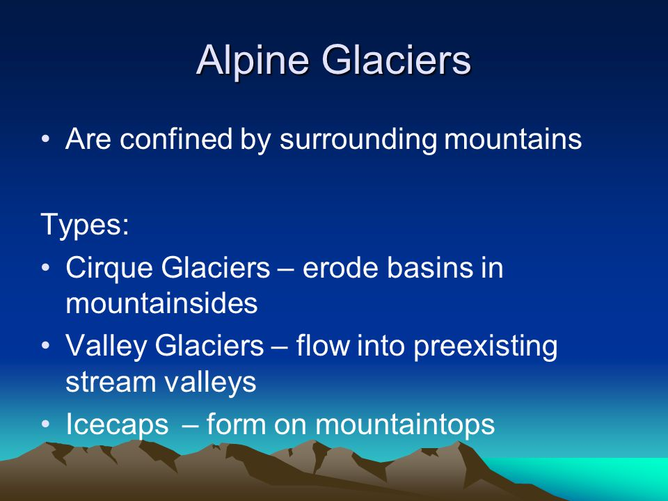 Alpine Glaciers Are confined by surrounding mountains Types: