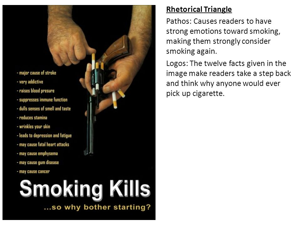 Rhetorical Triangle Pathos: Causes readers to have strong emotions toward smoking, making them strongly consider smoking again.