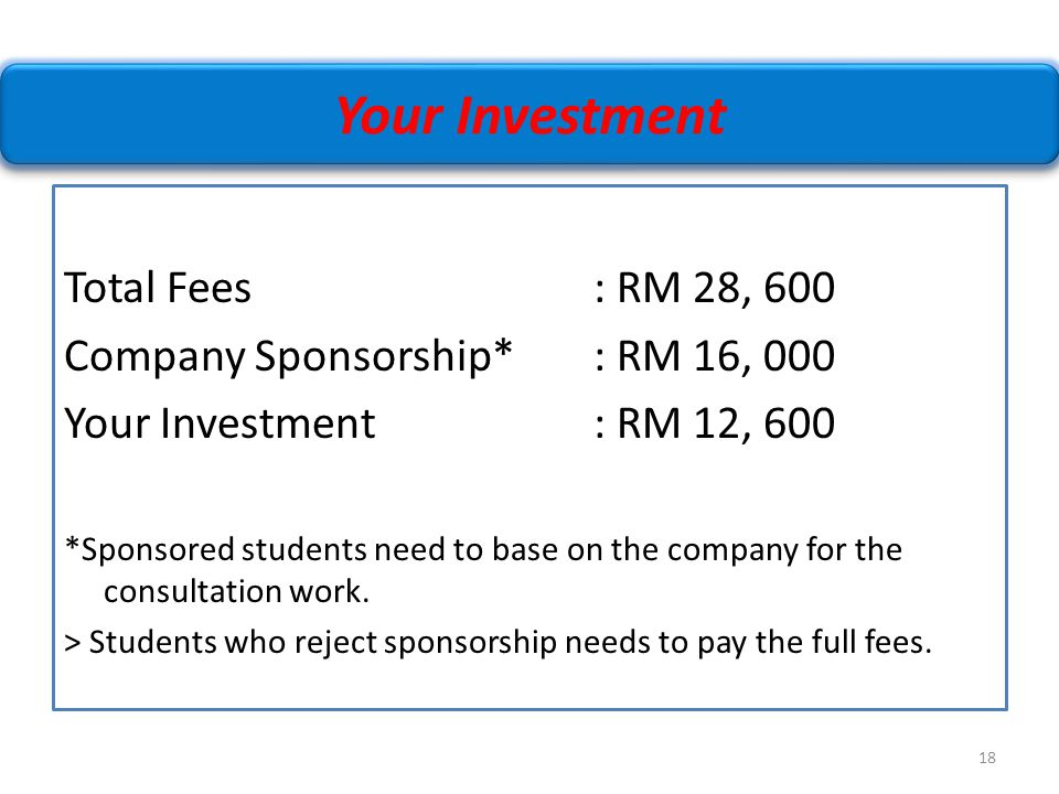 Your Investment Total Fees : RM 28, 600