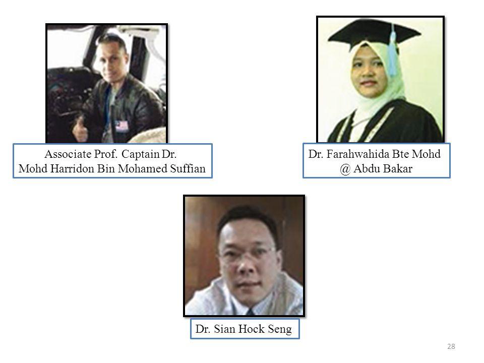 Associate Prof. Captain Dr. Mohd Harridon Bin Mohamed Suffian