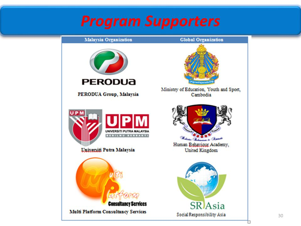 Program Supporters
