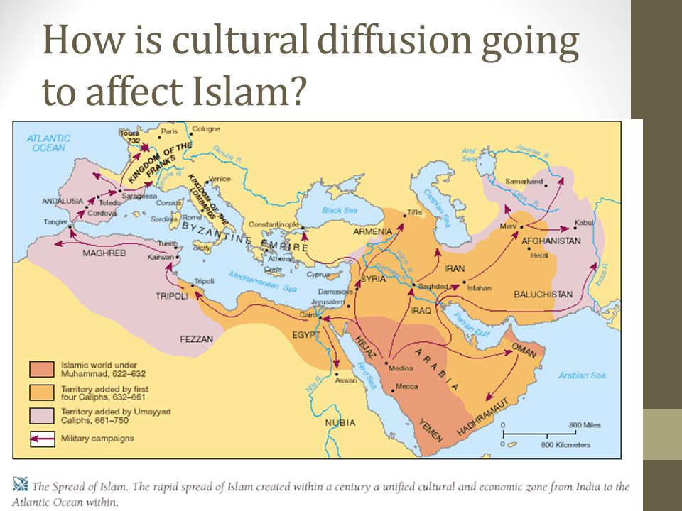 How is cultural diffusion going to affect Islam