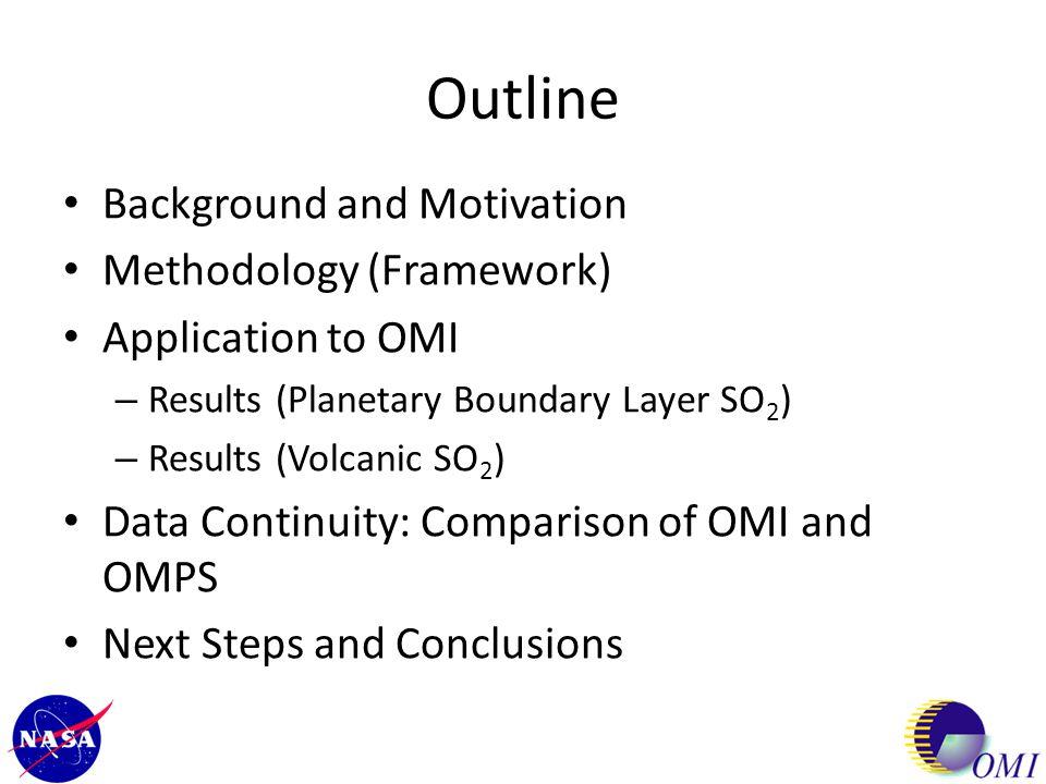 Outline Background and Motivation Methodology (Framework)