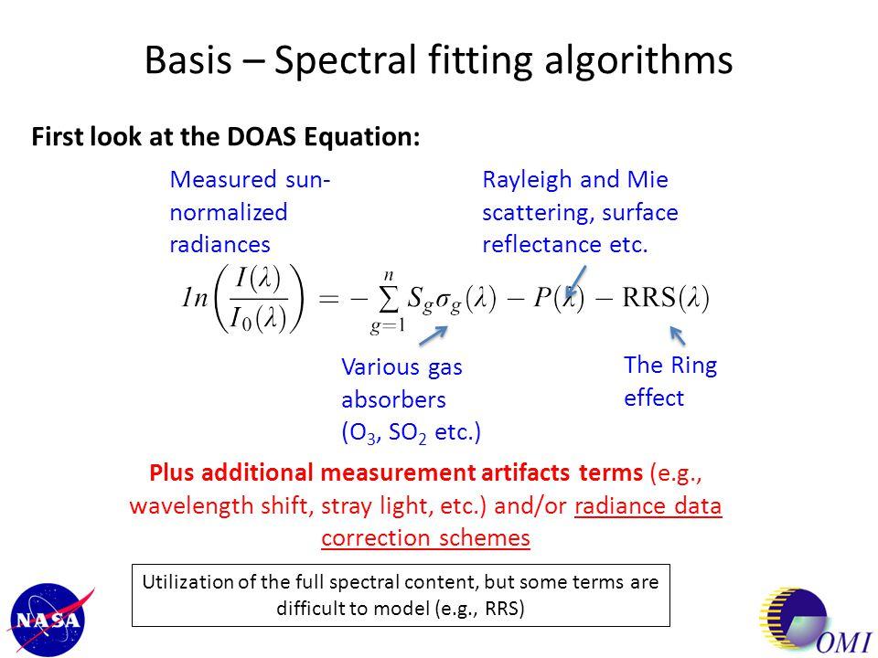 Basis – Spectral fitting algorithms