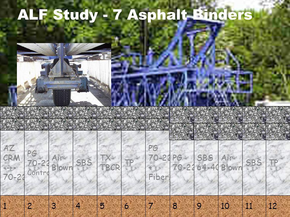 ALF Study - 7 Asphalt Binders