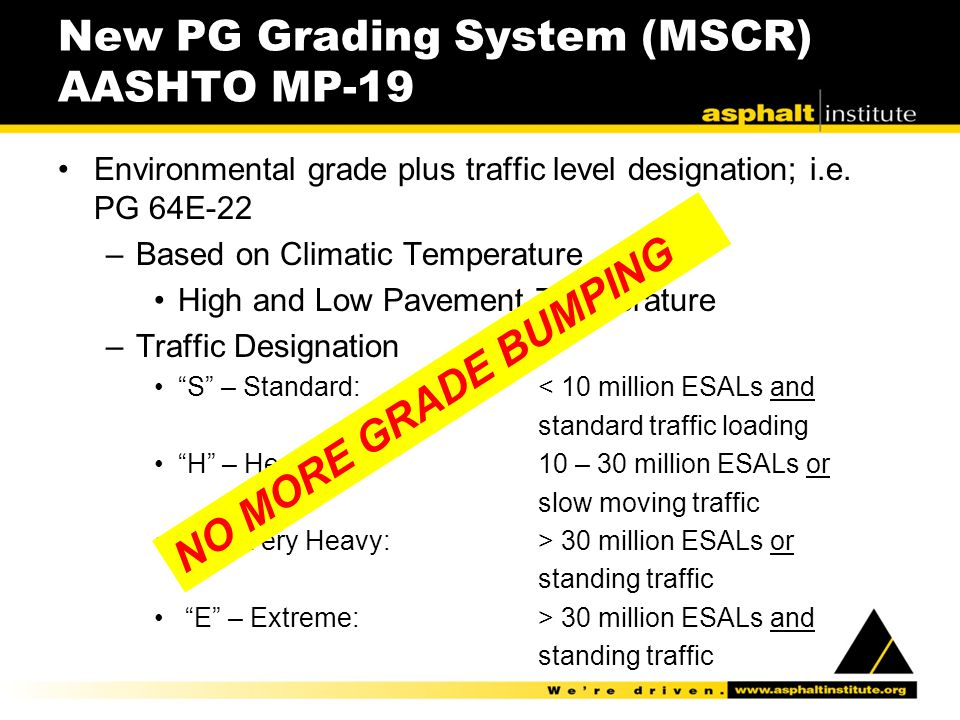 New PG Grading System (MSCR) AASHTO MP-19