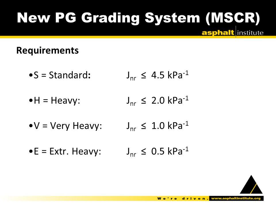 New PG Grading System (MSCR)