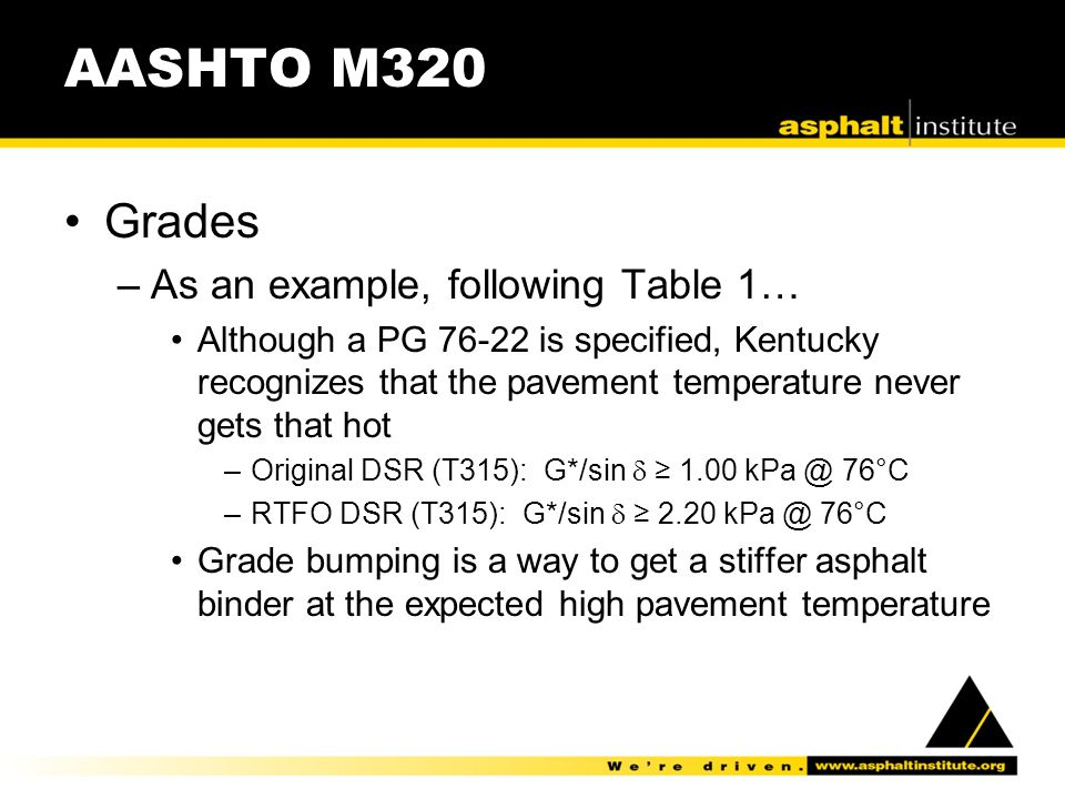 AASHTO M320 Grades As an example, following Table 1…