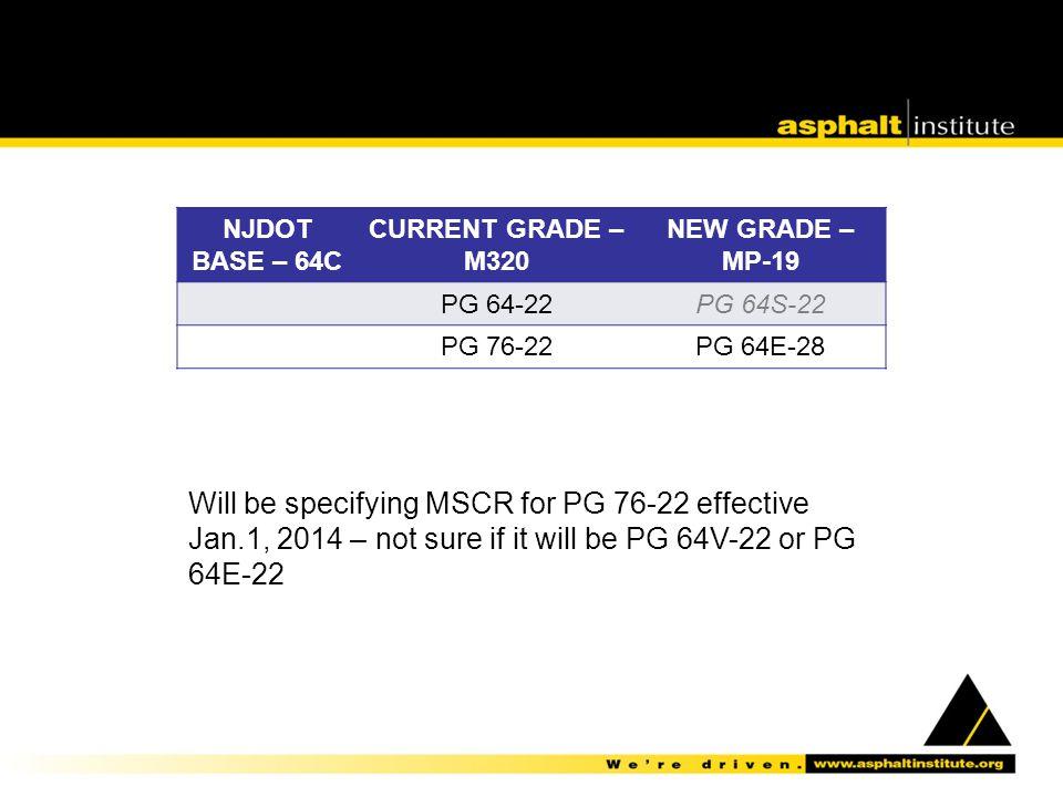 NJDOT BASE – 64C. CURRENT GRADE – M320. NEW GRADE – MP-19. PG 64-22. PG 64S-22. PG 76-22. PG 64E-28.