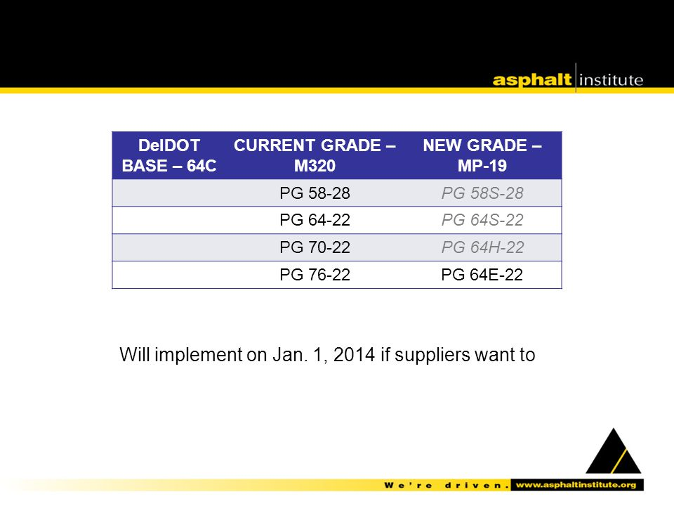 Will implement on Jan. 1, 2014 if suppliers want to