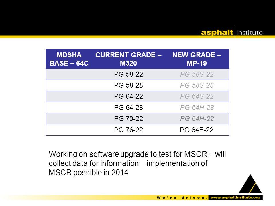 MDSHA BASE – 64C. CURRENT GRADE – M320. NEW GRADE – MP-19. PG 58-22. PG 58S-22. PG 58-28. PG 58S-28.