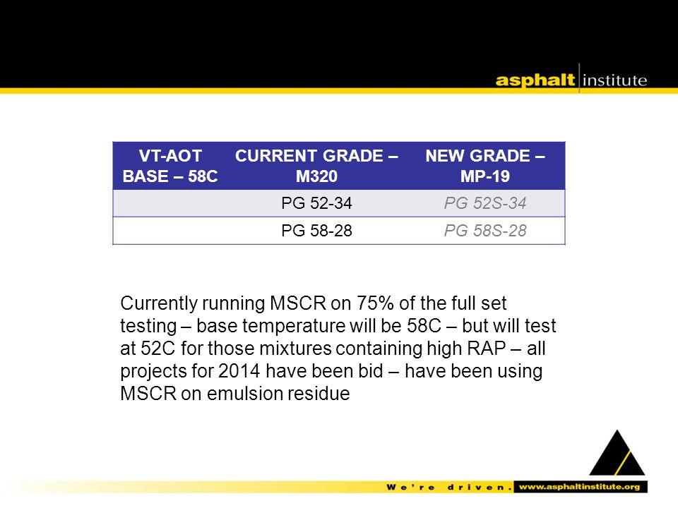 VT-AOT BASE – 58C. CURRENT GRADE – M320. NEW GRADE – MP-19. PG 52-34. PG 52S-34. PG 58-28. PG 58S-28.