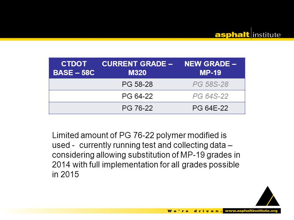 CTDOT BASE – 58C. CURRENT GRADE – M320. NEW GRADE – MP-19. PG 58-28. PG 58S-28. PG 64-22. PG 64S-22.