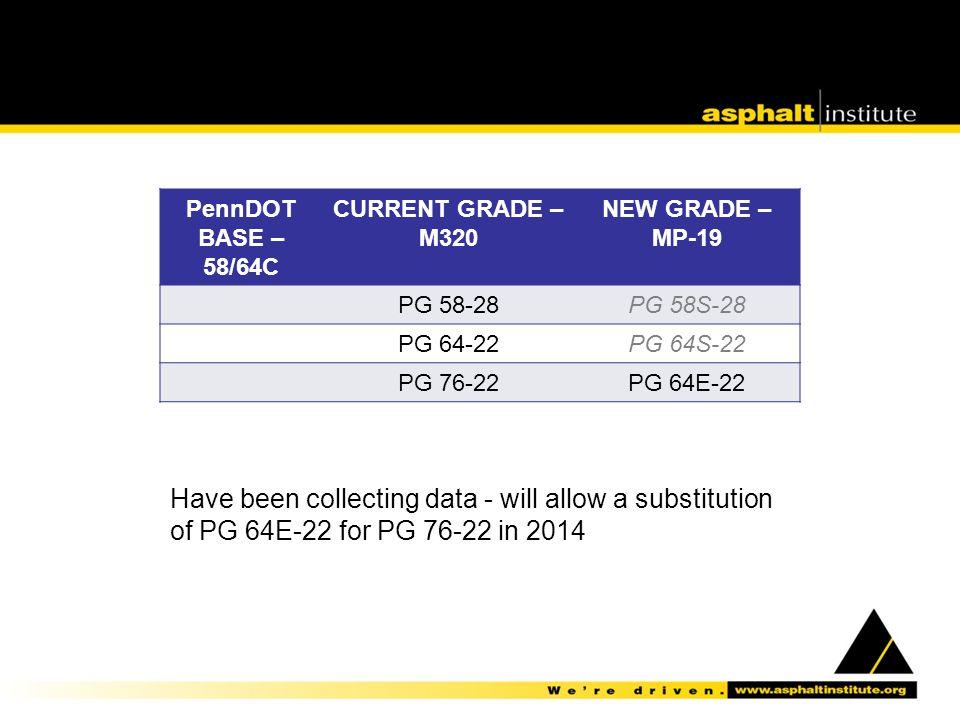 PennDOT BASE – 58/64C. CURRENT GRADE – M320. NEW GRADE – MP-19. PG 58-28. PG 58S-28. PG 64-22.