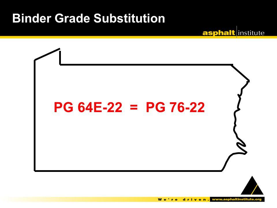 Binder Grade Substitution