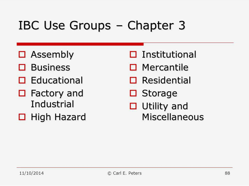 IBC Use Groups – Chapter 3