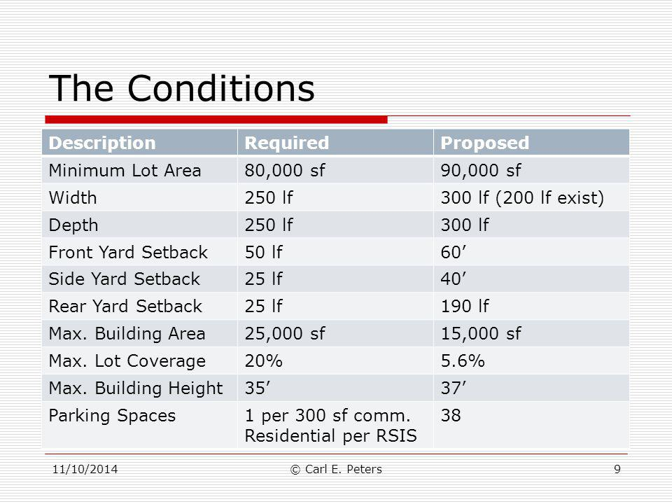 The Conditions Description Required Proposed Minimum Lot Area