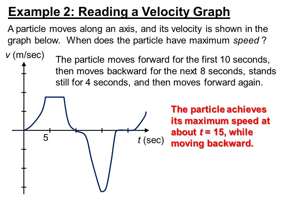 Example 2: Reading a Velocity Graph