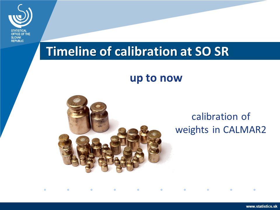 Timeline of calibration at SO SR