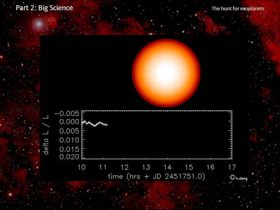 Part 2: Big Science The hunt for exoplanets