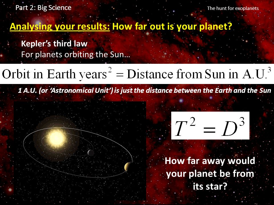 How far away would your planet be from its star