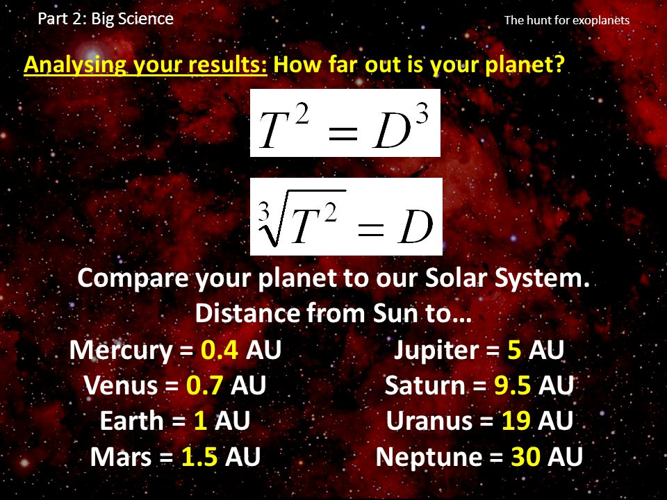 Compare your planet to our Solar System.