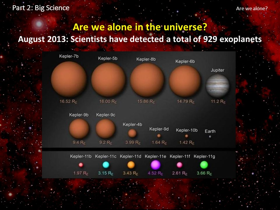Are we alone in the universe