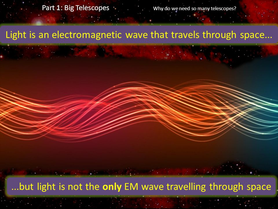 Light is an electromagnetic wave that travels through space...