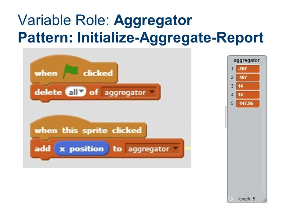 Variable Role: Aggregator Pattern: Initialize-Aggregate-Report