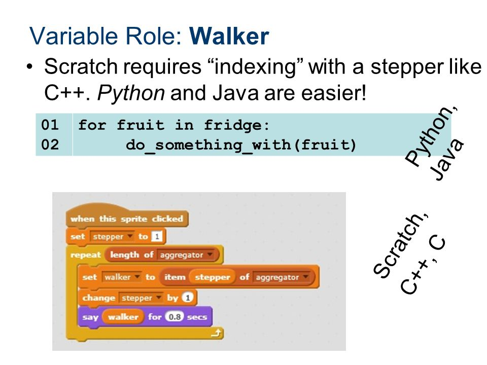 Variable Role: Walker Scratch requires indexing with a stepper like C++. Python and Java are easier!