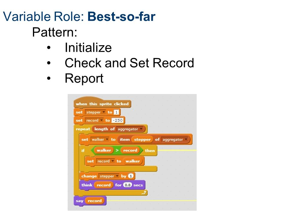 Variable Role: Best-so-far Pattern: Initialize Check and Set Record
