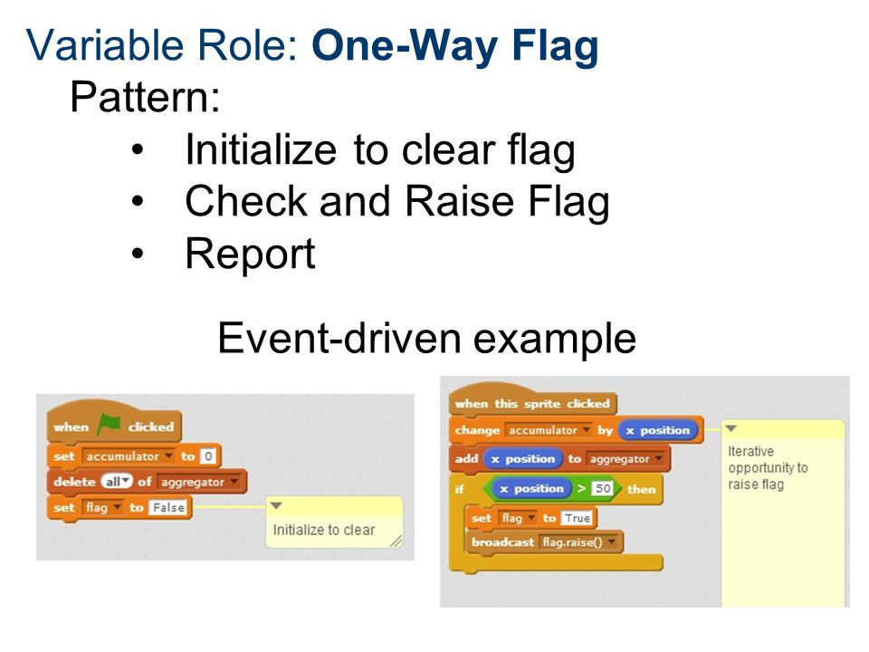 Variable Role: One-Way Flag Pattern: Initialize to clear flag