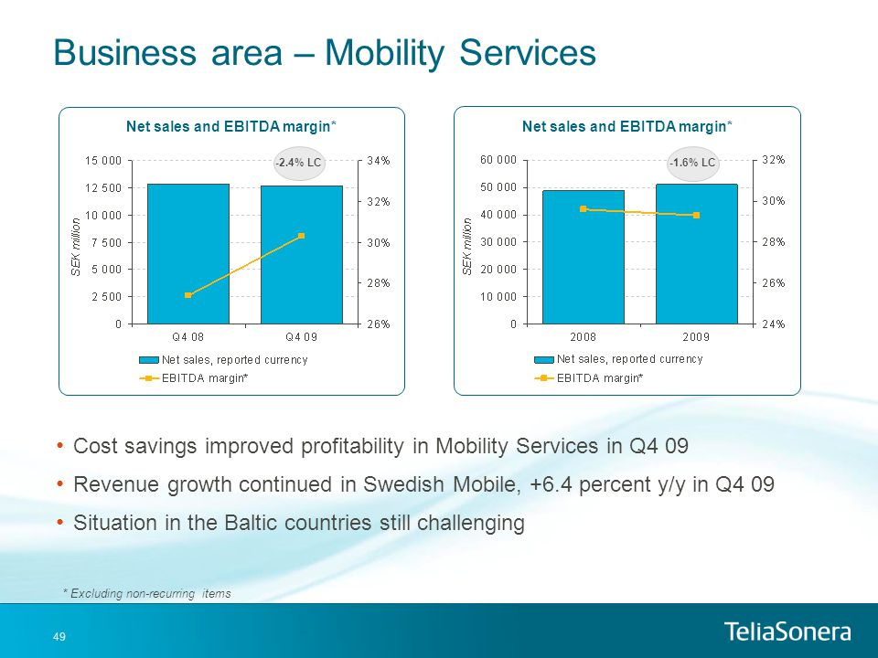 Business area – Mobility Services