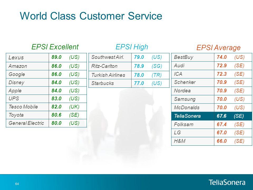 World Class Customer Service