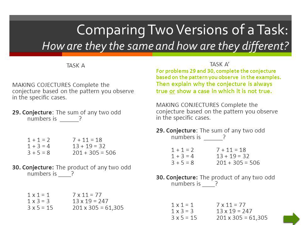 TASK A MAKING COJECTURES Complete the conjecture based on the pattern you observe in the specific cases. 29. Conjecture: The sum of any two odd numbers is ______ 1 + 1 = 2 7 + 11 = 18 1 + 3 = 4 13 + 19 = 32 3 + 5 = 8 201 + 305 = 506 30. Conjecture: The product of any two odd numbers is ____ 1 x 1 = 1 7 x 11 = 77 1 x 3 = 3 13 x 19 = 247 3 x 5 = 15 201 x 305 = 61,305
