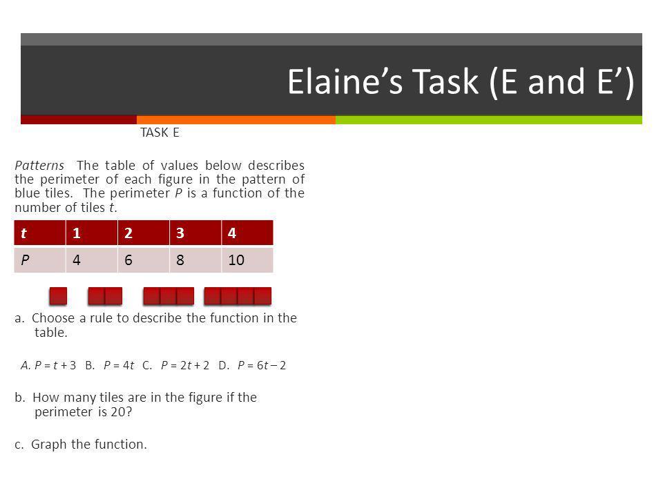 Elaine's Task (E and E')