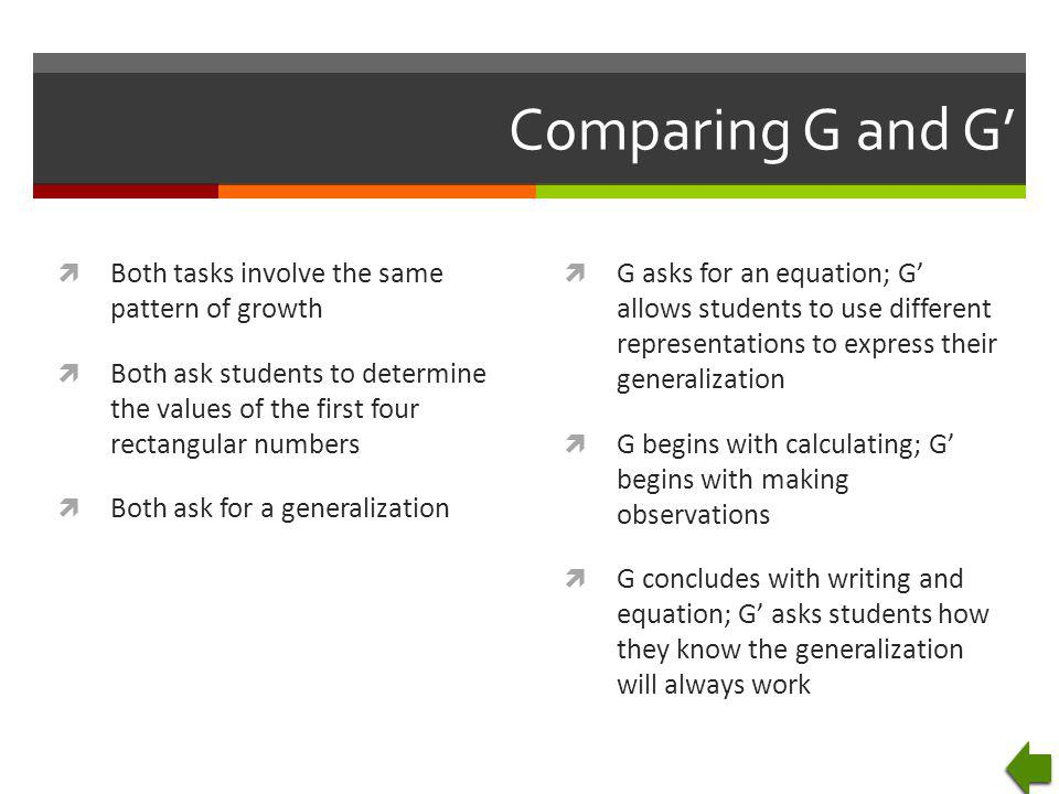 Comparing G and G' Both tasks involve the same pattern of growth