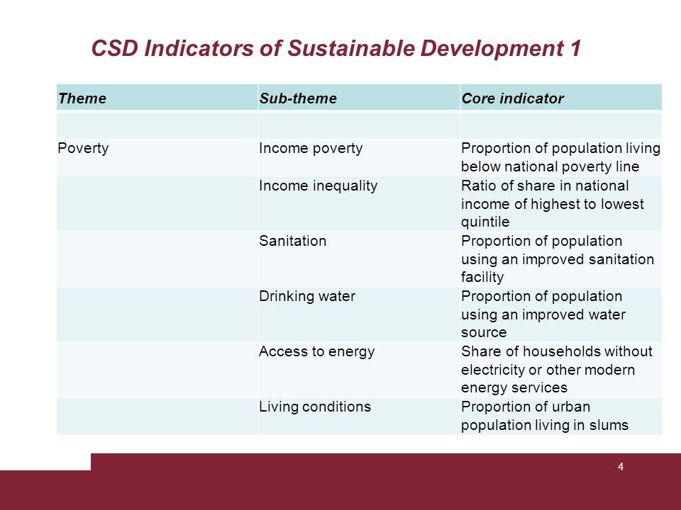 CSD Indicators of Sustainable Development 1