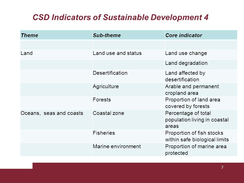 CSD Indicators of Sustainable Development 4