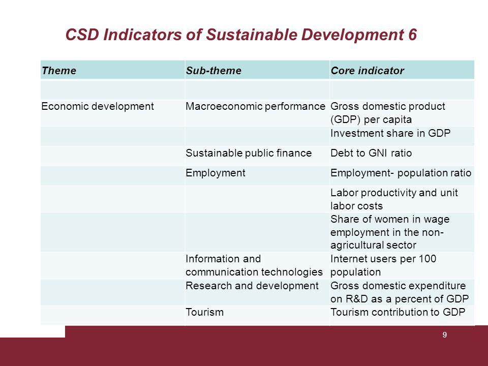 CSD Indicators of Sustainable Development 6
